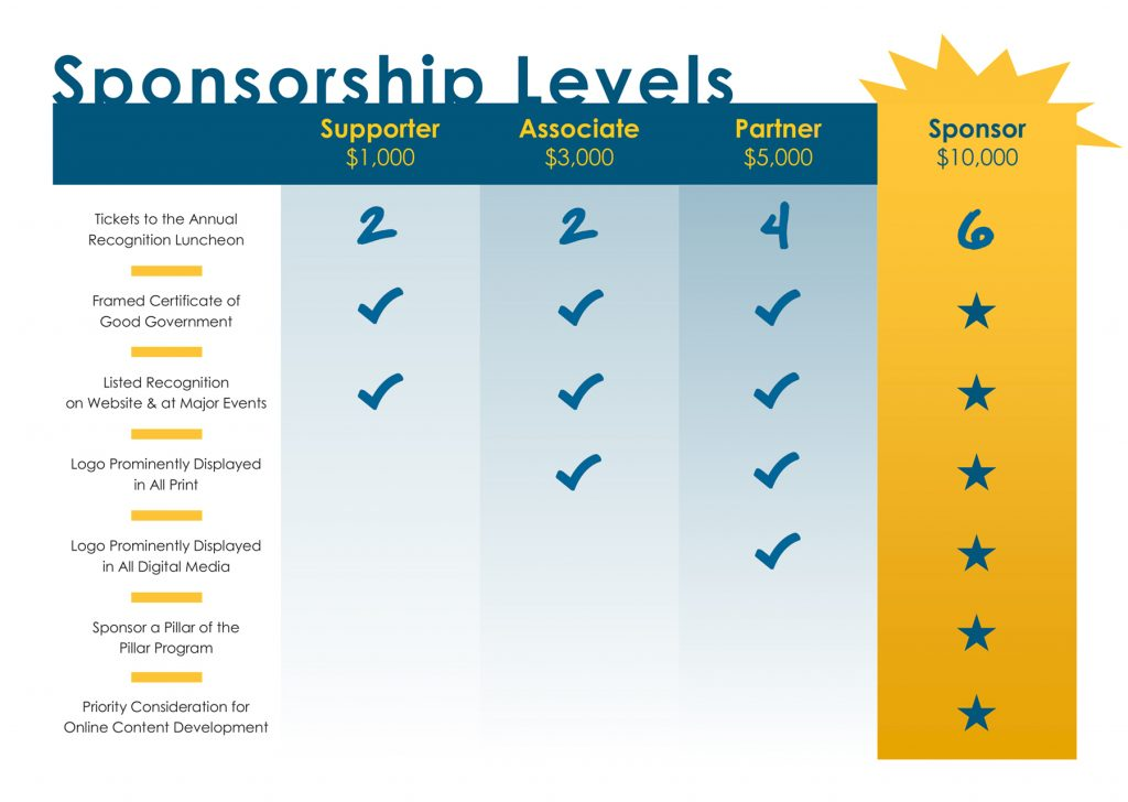 Local_Govermnet_Academy-Sponsorship_levels-large